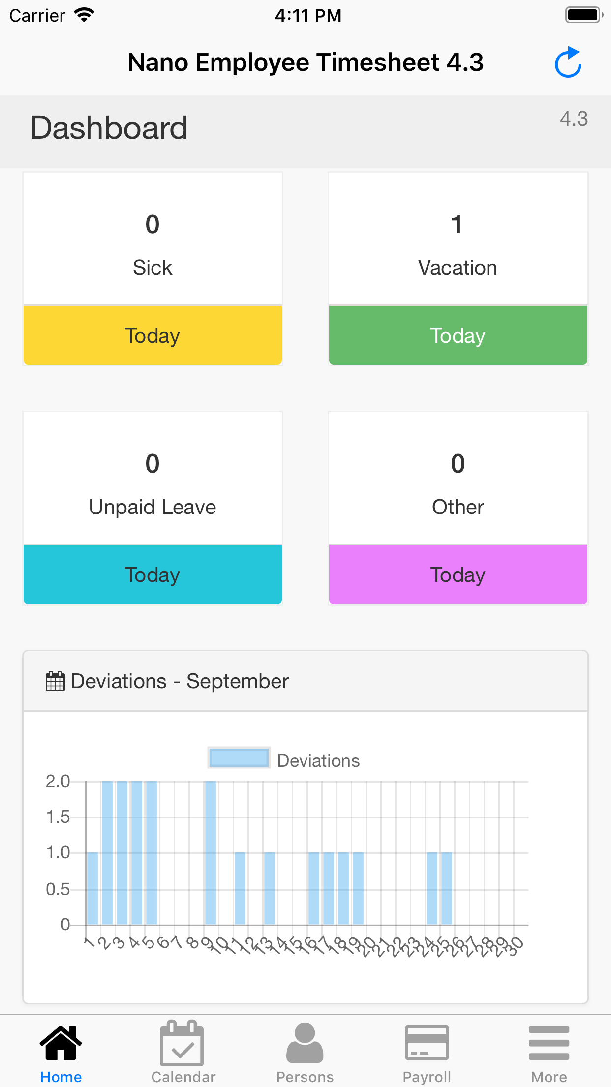 Nano Employee Timesheet. Dashboard